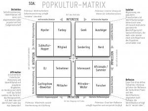 Abb.8_Popmatrix_voll