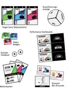 SQS-redesign